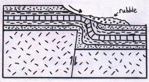 Fig. 5 -- x