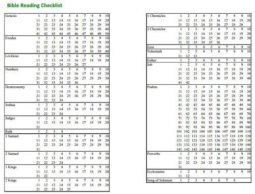 Bible_Reading_Checklist